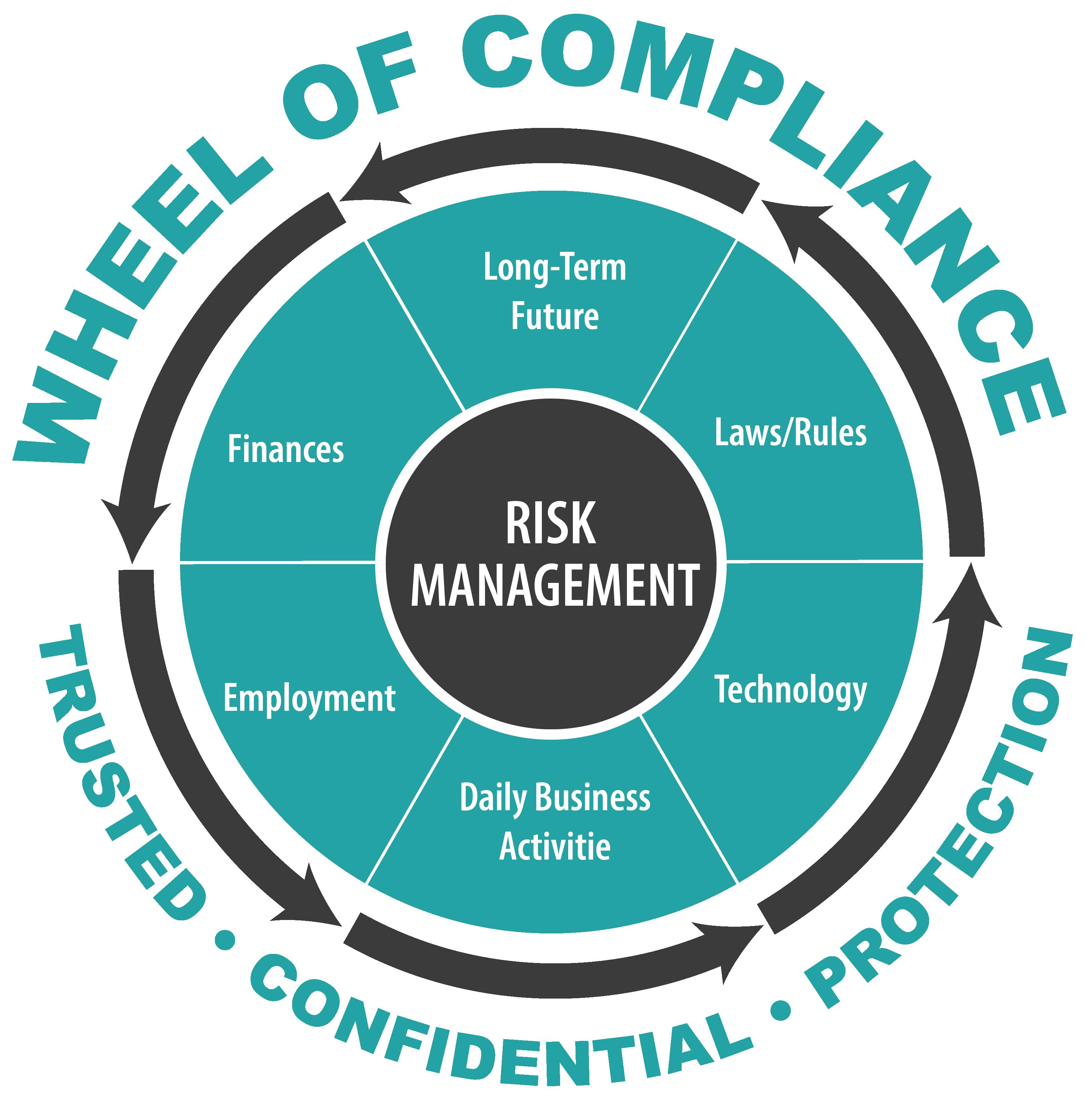 Wheel_of_Compliance_2020